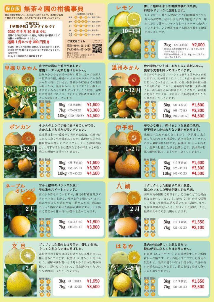 天歩171_柑橘紹介(2020.09)